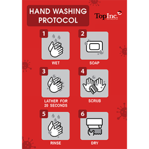 hand washing protocol poster
